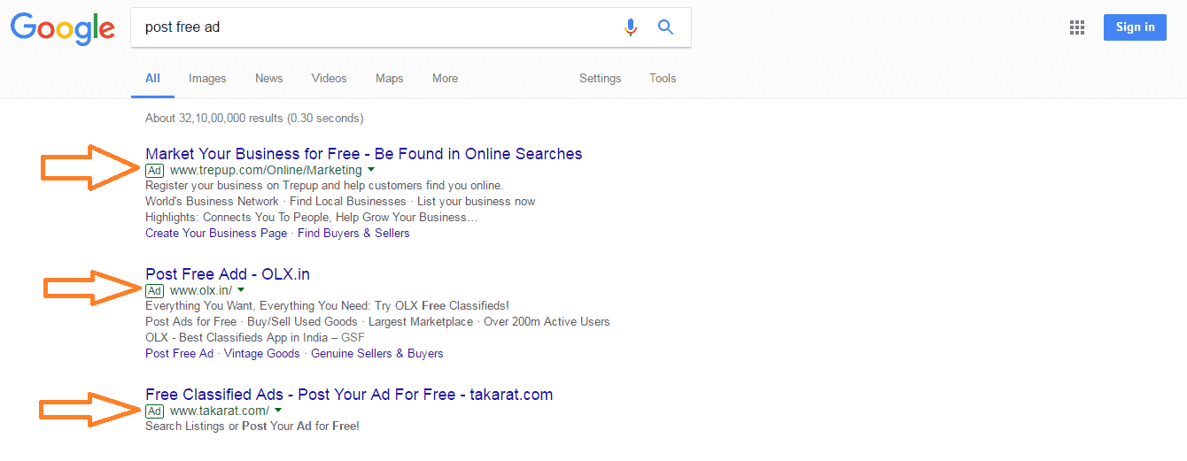 benfits of Google Adwords